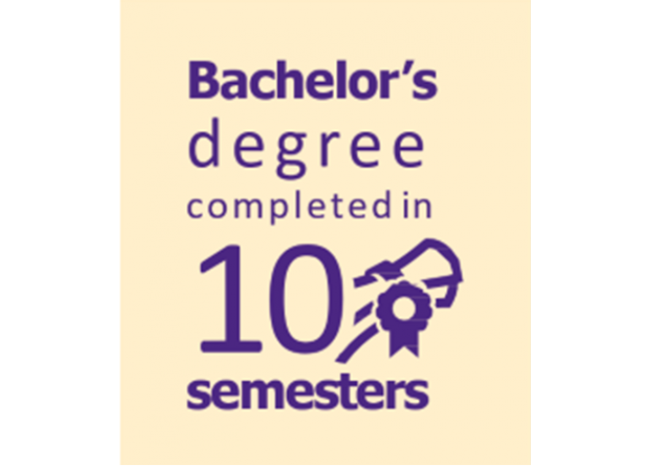Bachelor's degree commpleted in 10 semesters
