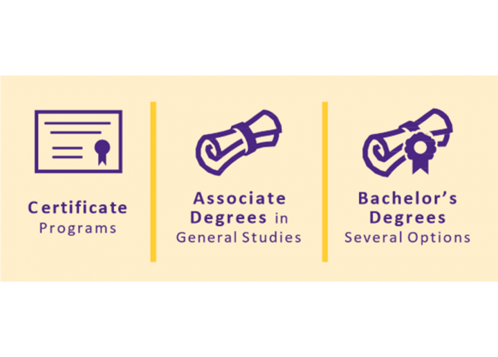 Certificate Programs, Associate Degree in General Studies, Bachelor's Degree (Several Options)