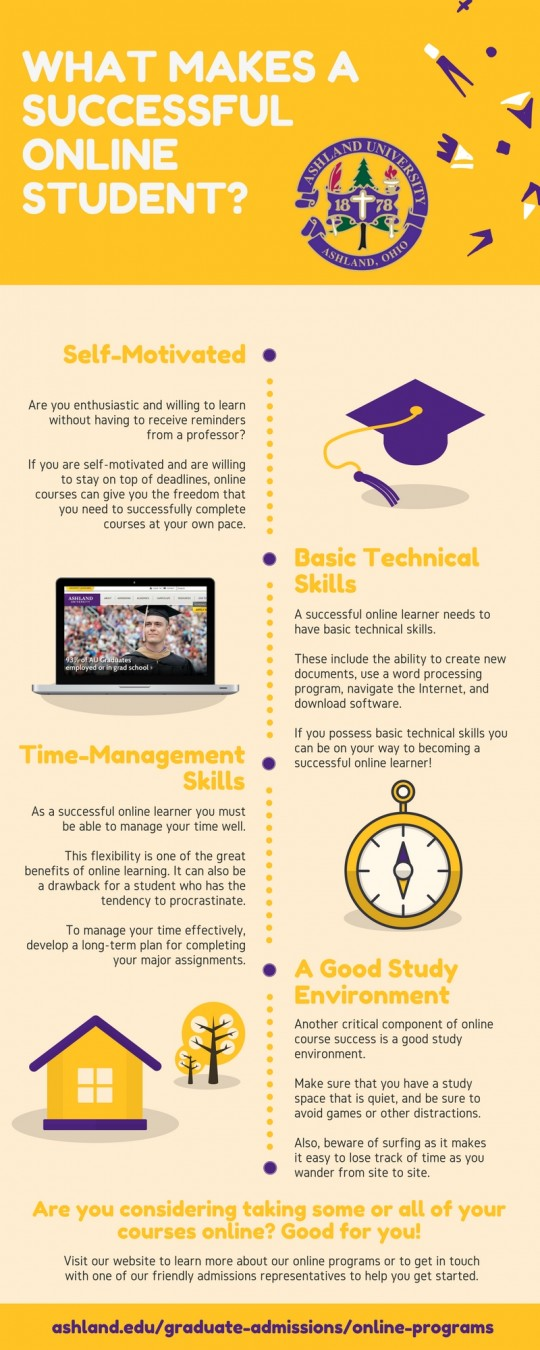 What Makes A Successful Online Student?