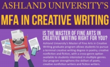 Ashland University | MFA in Creative Writing