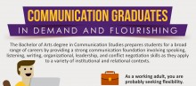 Communication Degrees Are in Demand and Flourishing   Online Comm Degrees