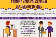 Online Educational Leadership Program | Ashland University