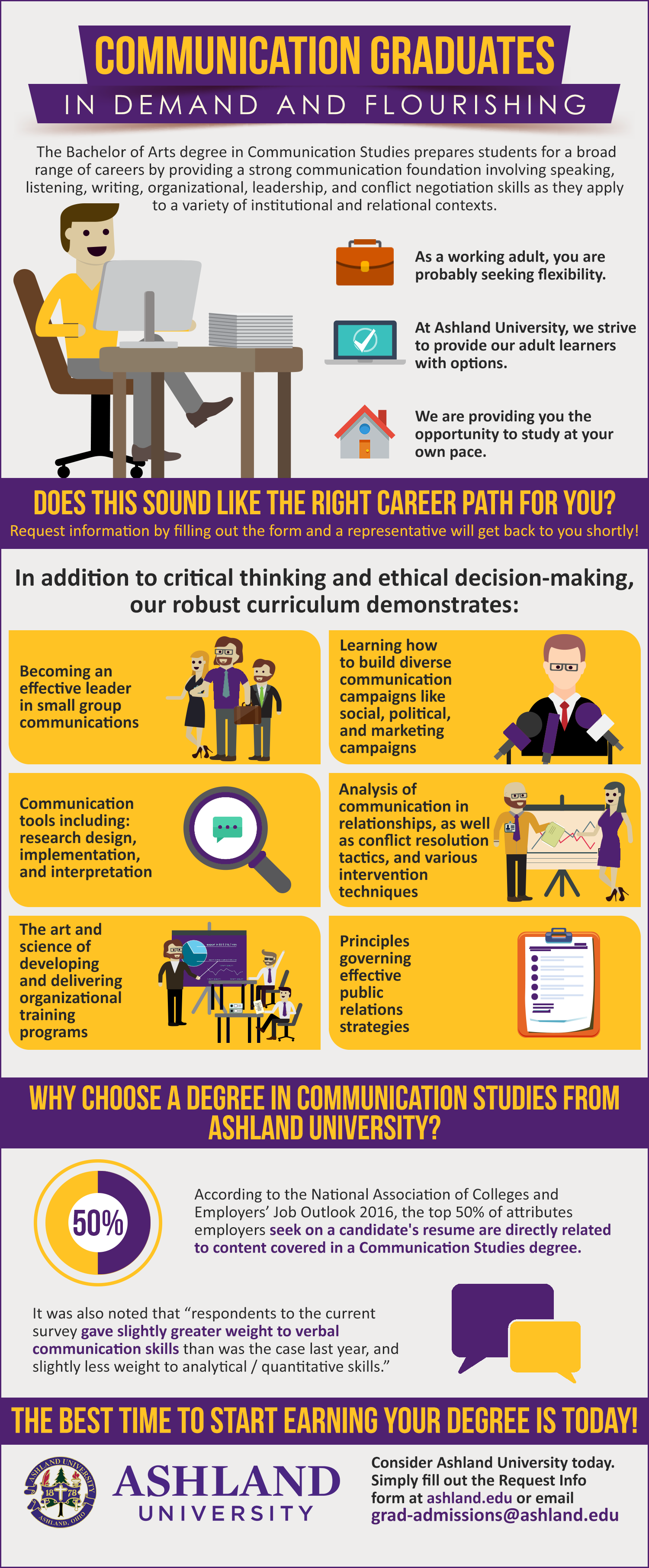 Communication Studies Degrees Are in Demand and Flourishing | Ashland University