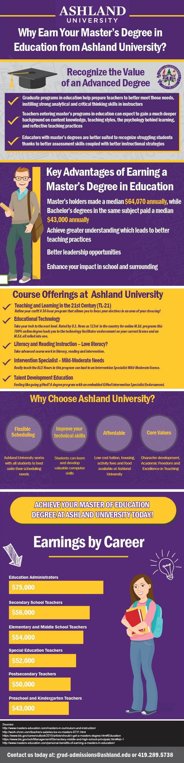 Why Earn Your Master's Degree in Education At Ashland University