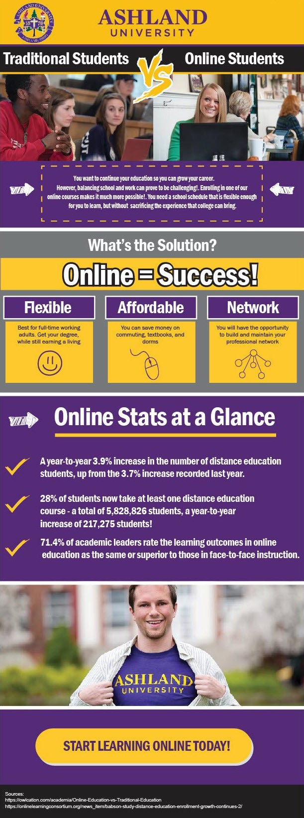online learning vs classroom learning