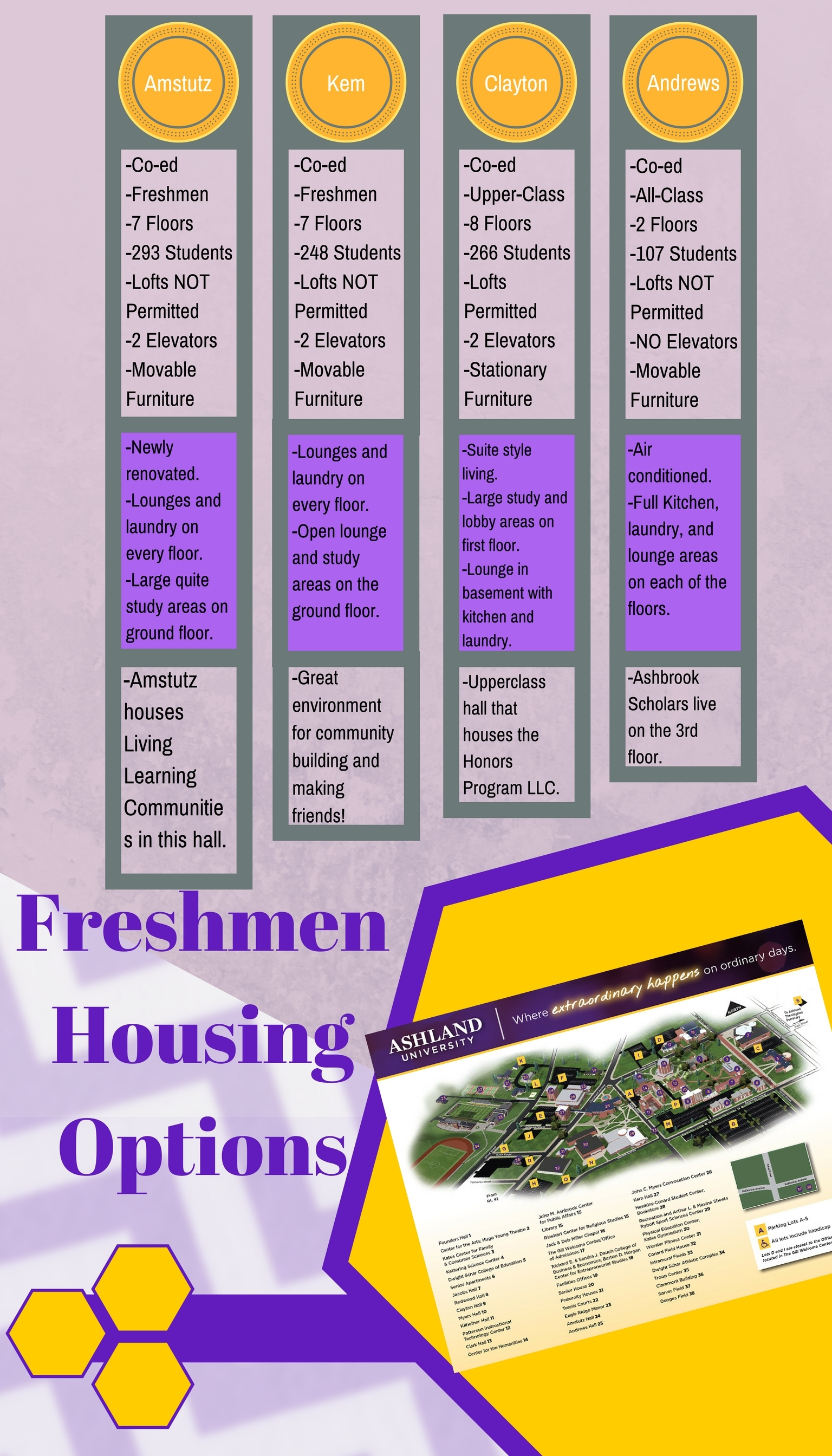 First Year Housing