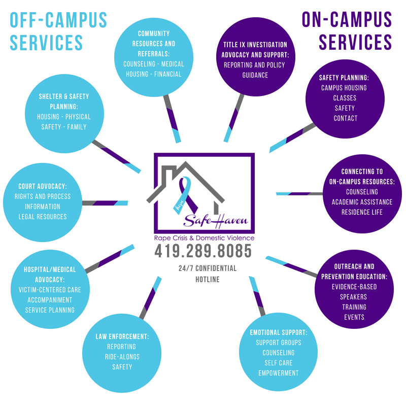 Safe Haven Campus Advocate services