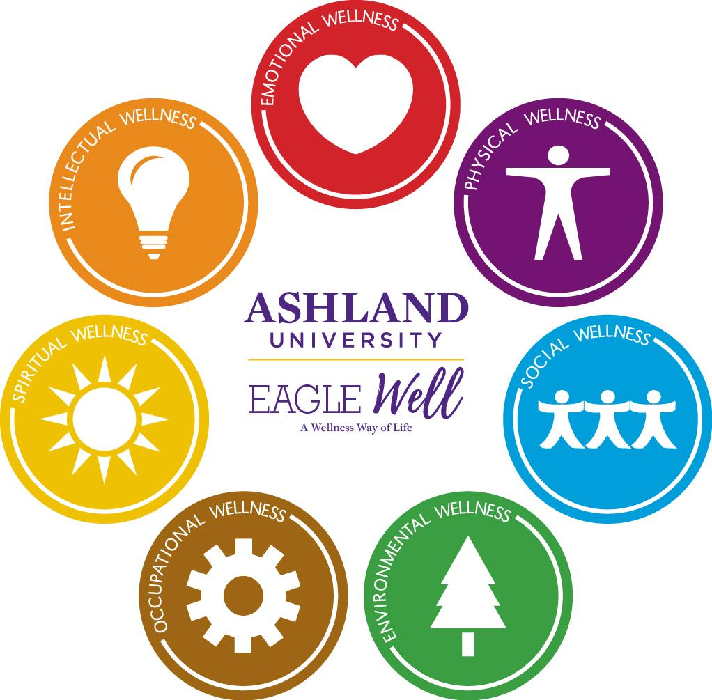 Ashland University Elements of Wellness